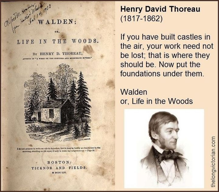 Graphic about Henry David Thoreau