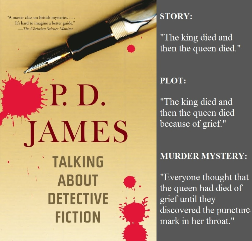 Third promotional tweet for a Detective Fiction book review